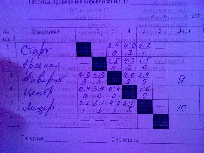 http://staraya-mayna.ru/forum/extensions/hcs_image_uploader/uploads/0/3000/3302/thumb/p18679qk1l1i7ptbr1u3012n91ee01.jpg